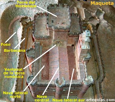 Maqueta del castillo-iglesia  con algunas de sus partes más importantes